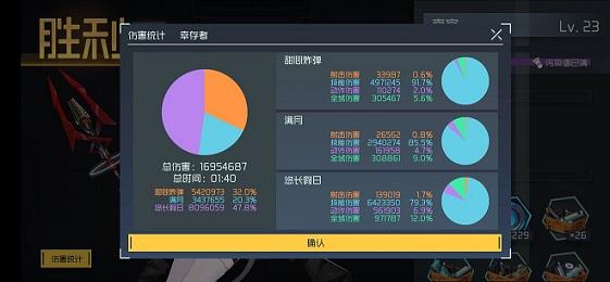 映月城与电子姬22紫色副本幸存者怎么打